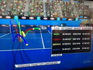 Tennis Stats